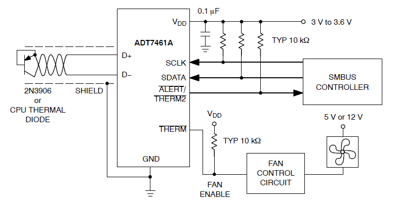 ADT7461A: Temperature Sensor with Series Resistance Cancellation