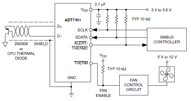 ADT7461: Temperature Sensor with Series Resistance Cancellation