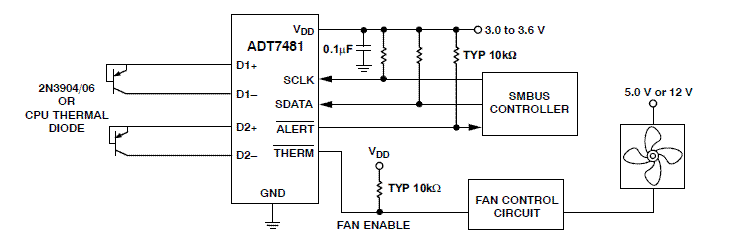 ADT7481: Dual Channel Temperature Sensor and Over Temperature Alarm