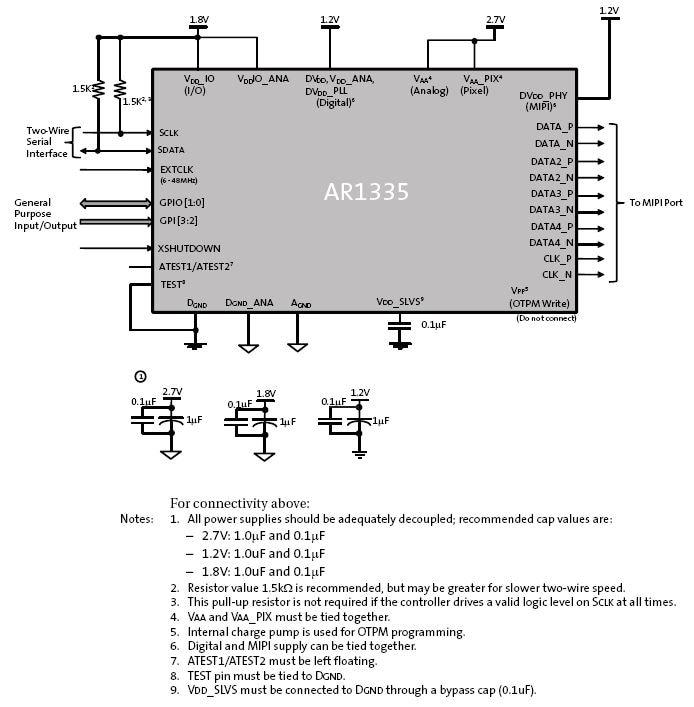 AR1335: CMOS Image Sensor, 13 MP, 1/3