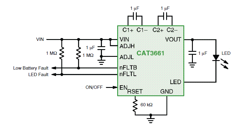 CAT3661: LED Driver, Low Power, 1-Channel