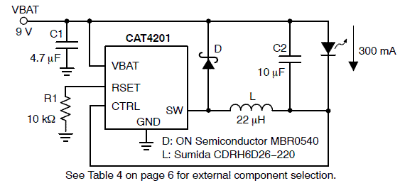 CAT4201: LED Driver, 350 mA, Step-Down Converter