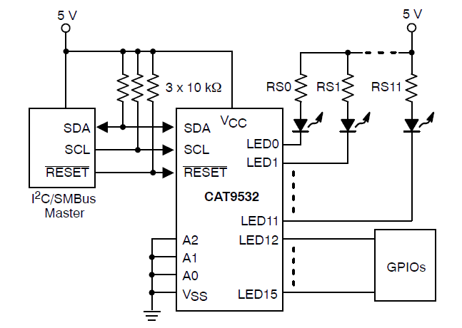 CAT9532: I/O Port Expander, I2C / SMBus, 16-Bit, with LED Dimming