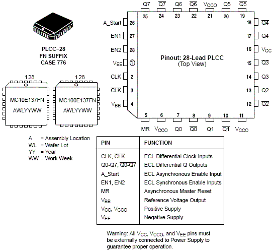 MC100E137: ECL 8-Bit Ripple Counter
