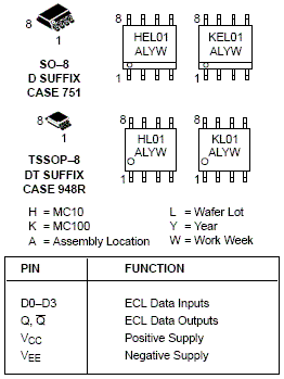 MC10EL01: ECL 4-Input OR/NOR Gate