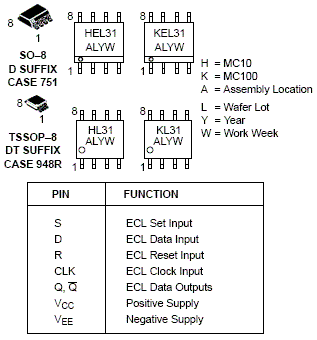 MC100EL31: ECL D Flip-Flop with Set and Reset
