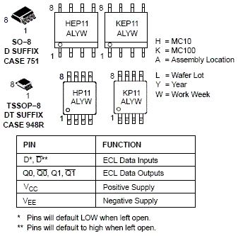 MC100EP11: Clock / Data Fanout Buffer, 1:2 Differential, ECL, 3.3 V / 5.0 V