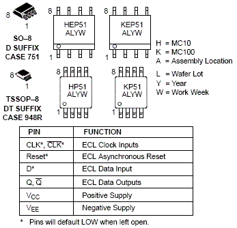 MC10EP51: 3.3 V / 5.0 V ECL D Flip-Flop with Reset and Differential Clock