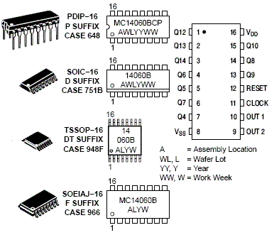 MC14060B: 14-Stage Binary Counter/Oscillator