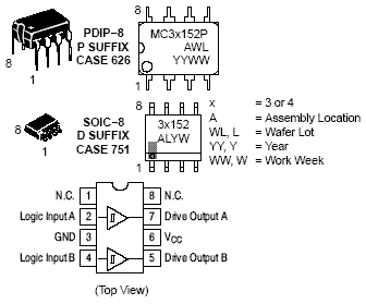 NCV33152: High Speed Dual MOSFET Driver