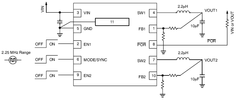 NCP1532: Buck Converter, DC-DC, Dual, Low Iq, High Efficiency, 2.25 MHz, 1.6 A