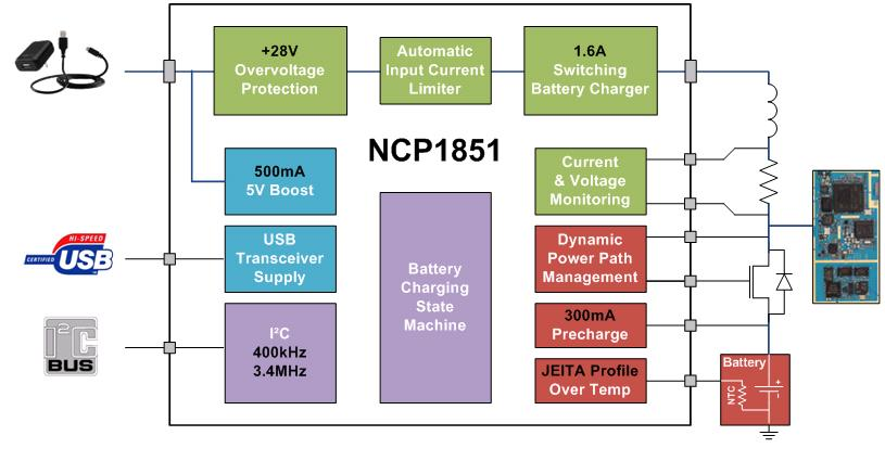 NCP1851: Switching Battery Charger, 1.6 A, with Power Path Management