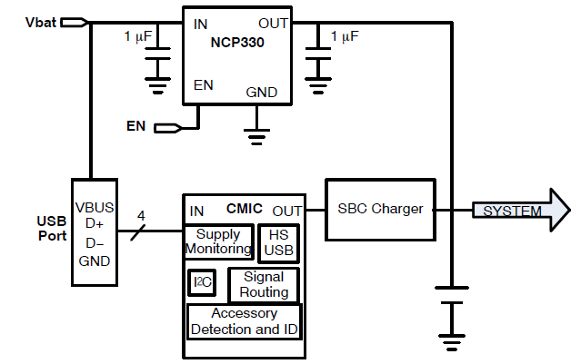 NCP330: Controlled Load Switch, Soft-Start, 3.0 A