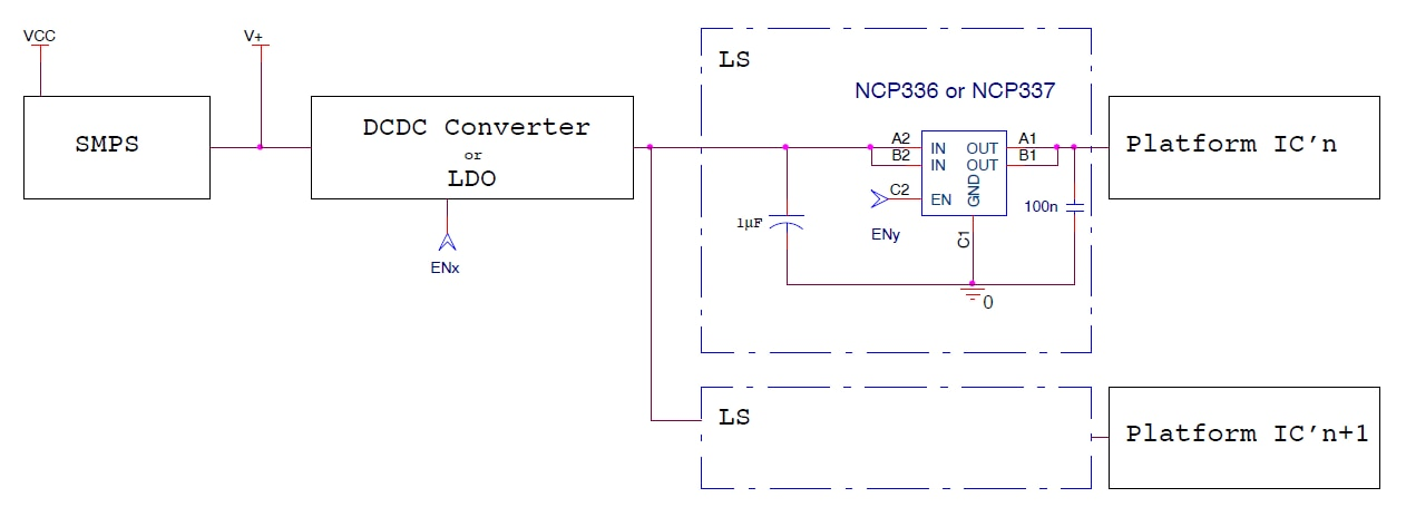 NCP336: Controlled Load Switch, 3.0 A, without Auto-Discharge Path