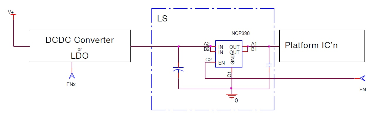 NCP338: Controlled Load Switch, 2.0 A, with Auto-Discharge Path