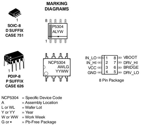 NCP5304: MOSFET / IGBT Drivers, High Voltage, High and Low Side, Dual Input