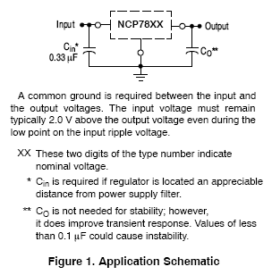 NCP7800: Linear Voltage Regulator, 1 A, High PSRR