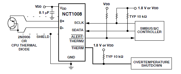 NCT1008: ±1°C Digital Temperature Sensor with Series Resistance Cancellation