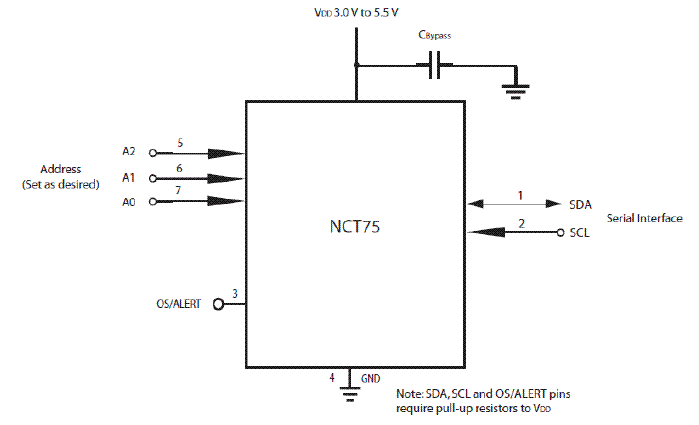 NCT75: Digital Temperature Sensor with 2-Wire Interface