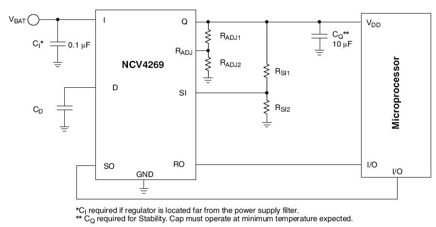 NCV4269: 150 mA LDO Linear Voltage Regulator with Reset, Delay, Adjustable Reset and Early Warning
