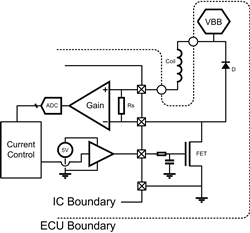 Hex Solenoid Current Controller with N-FET Predrivers