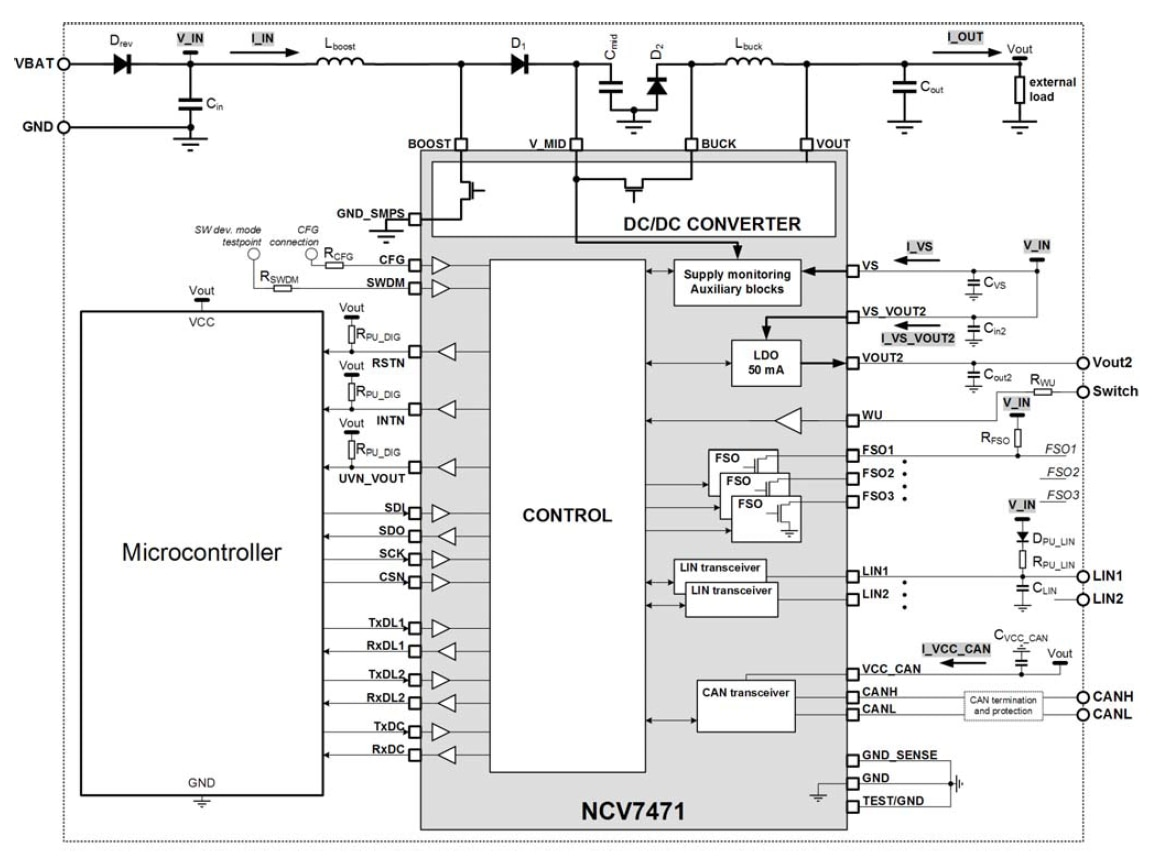 NCV7471: System Basis Chip with Dual LIN, HS CAN and 500 mA Boost-Buck DC-DC