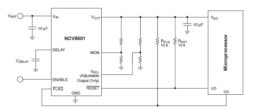 NCV8501: LDO Regulator, 150 mA