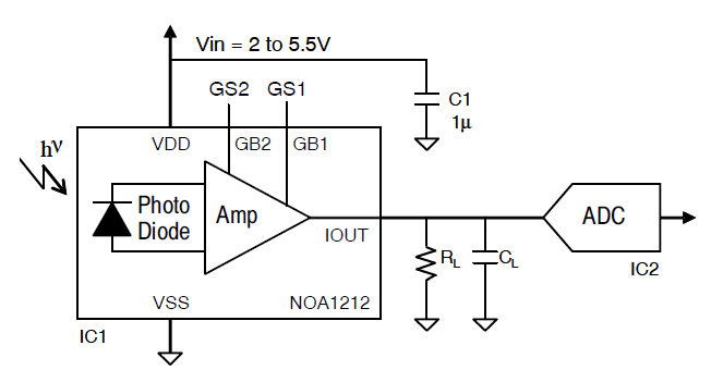 NOA1212: Ambient Light Sensor with Dark Current Compensation