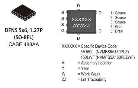 NVMFS5A160PLZ: Single P-Channel Power MOSFET, -60 V, -100 A, 7.7 mΩ
