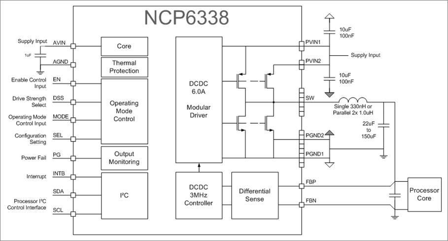 NCP6338: Synchronous Buck Converter, Processor Supply, I2C Programming, Remote Sense, 6.0 A