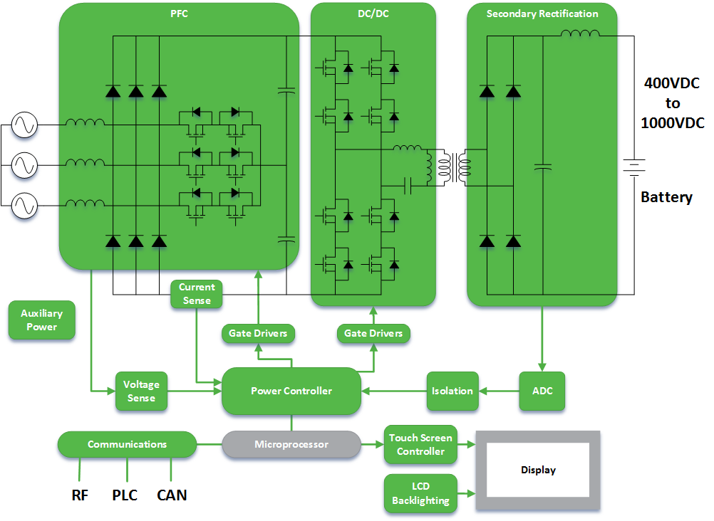 EV-Charging-Station-Block Diagram