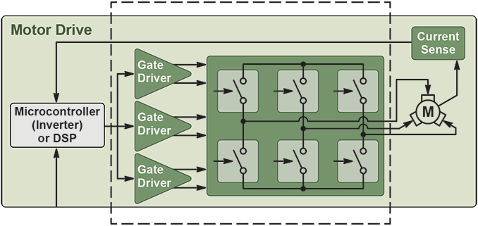 Motor Drive Block Diagram