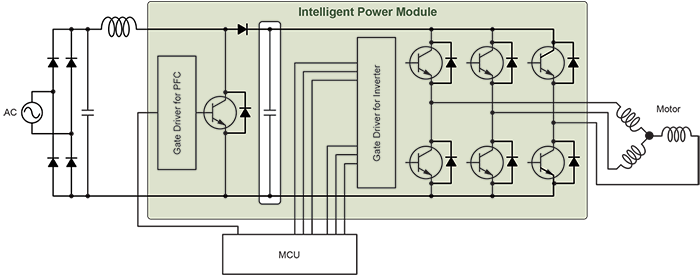 Intelligent Power Module Block Diagram