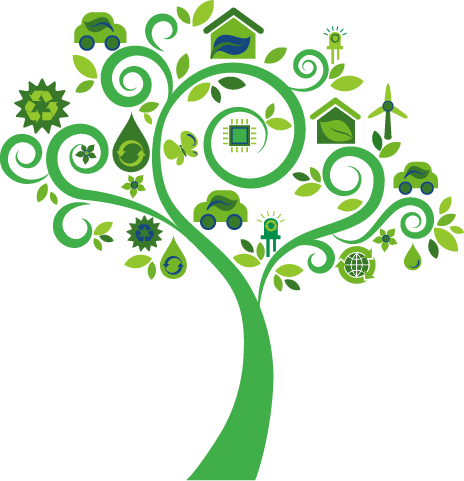 Social Responsibility Tree graphic