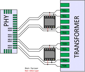 1000 Base-T Ethernet Transceiver schematic